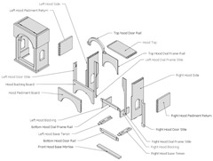 Why use SketchUp for woodworkers?