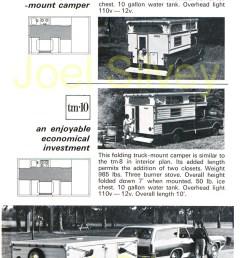 skamper camper trailer overhead wiring diagram [ 875 x 1269 Pixel ]