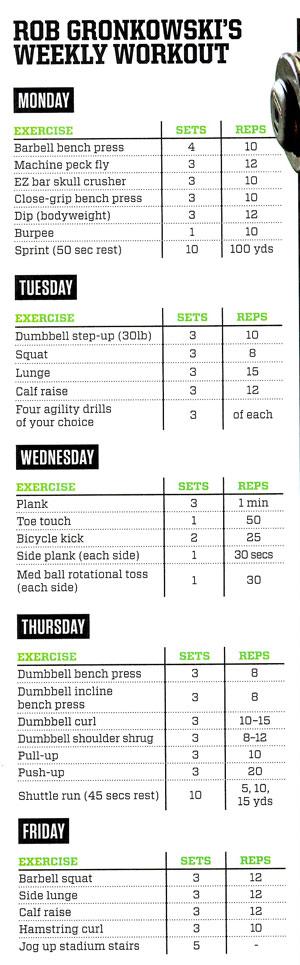 Rob Gronkowski Workout | Pop Workouts