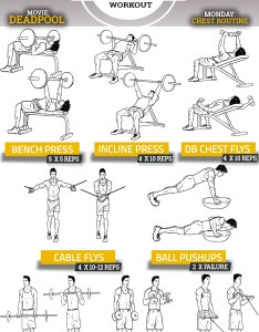 Deadpool workout ryan reynolds chart also pop workouts rh popworkouts