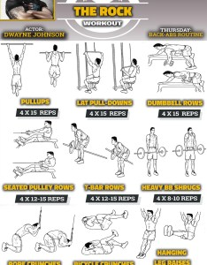 The rocks back workout with abs also get that  shape rock   pop workouts rh popworkouts