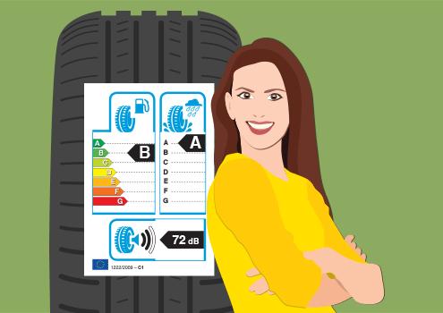 Energijska nalepka za pnevmatike / Porabimanj INFO / Ilustracija: Branko Baćović
