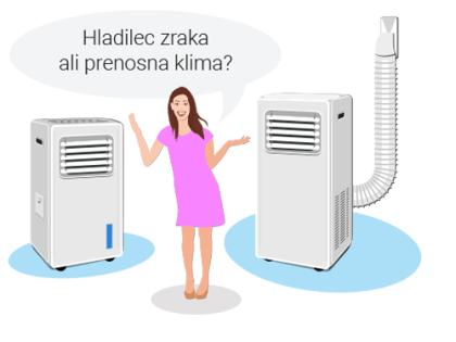 Hladilec zraka VS prenosna klima / PorabimanjINFO / Ilustracija: Branko Baćović