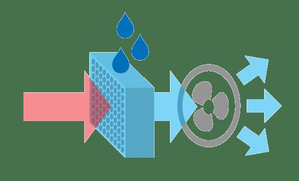 Hladilna naprava (hladilec zraka) - prednosti in slabosti - prikaz delovanja / PorabimanjINFO