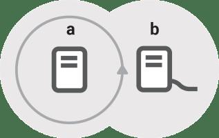 Prenosna klima - Monoblok - Enokanalna / PorabimanjINFO