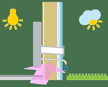 Montaža klimatske naprave brez zunanje enote - Dodatna odprtina / PorabimanjINFO