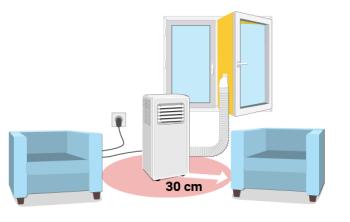 Slabosti prenosne klimatske naprave - Zavzame dosti prostora / Porabimanj INFO