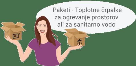 ali za sanitarno vodo / Porabimanj INFO / Ilustracija: Branko Baćović