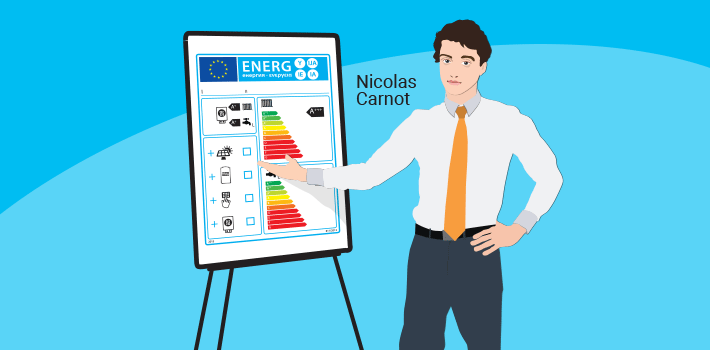 Energijska nalepka za toplotne črpalke / PorabimanjINFO / Ilustracija: Branko Baćović