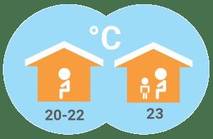 4 dejavniki, ki vplivajo na toplotno ugodje / PorabimanjINFO / Ilustracija: Branko Baćović