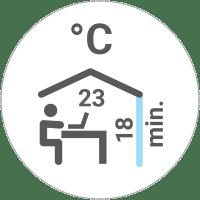 Razlika med temperaturo prostora in hladne stene / PorabimanjINFO