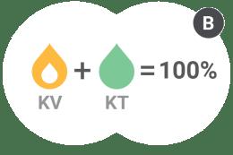 Toplota kondenzacije se porablja / PorabimanjINFO