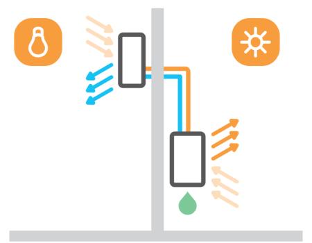 Kako delujejo split klimatske naprave? / PorabimanjINFO / Ilustracija: Branko Baćović / PorabimanjINFO / Ilustracija: Branko Baćović