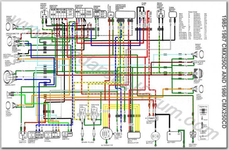 lifan 110cc atv wiring diagram mass airflow digital receiver circuit ecu kontrolka dobíjení