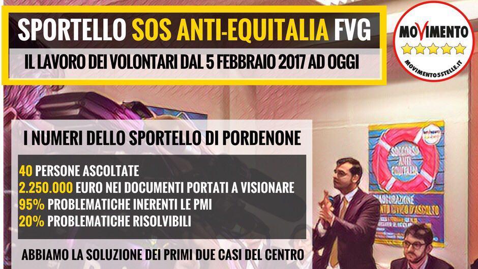 I #NUMERI DELLO SPORTELLO SOS ANTI EQUITALIA FVG DAL 5 FEBBRAIO AD OGGI