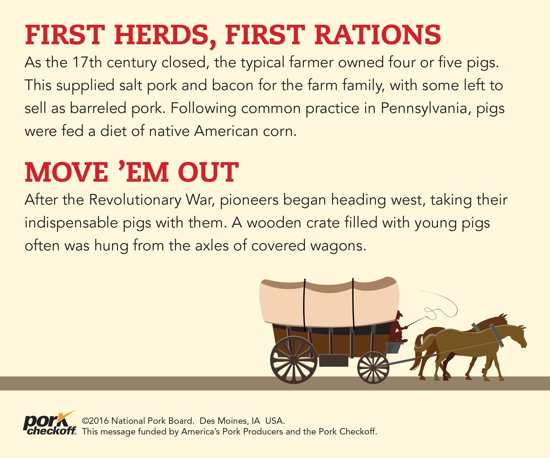 Fun Facts About Pork History  Pork Checkoff