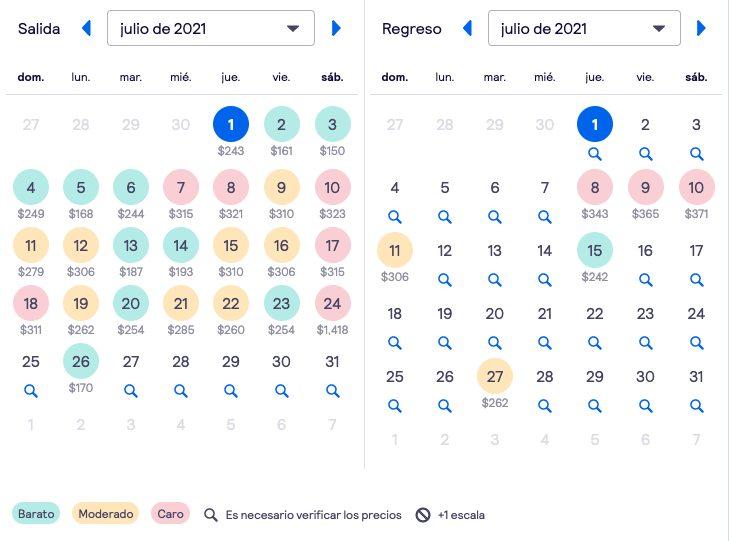 Calendario precios de vuelos de Skyscanner.