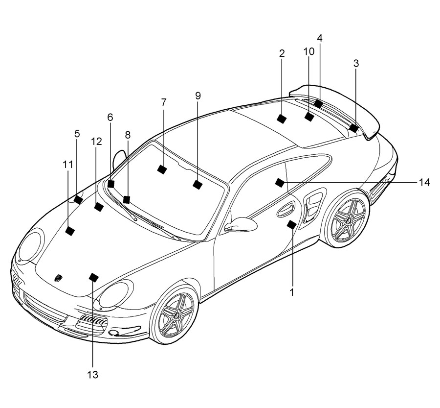 2013 Porsche 911 Sticker engine oil. Specs, Antiknock