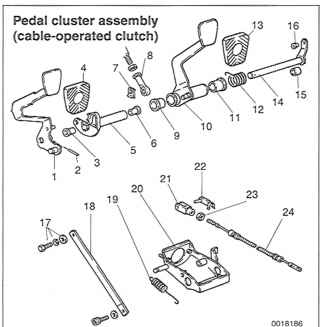 Pedal cluster removing and installing cable operated