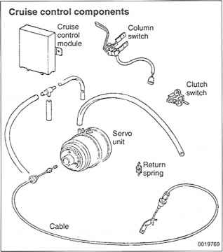 Wiring Diagram 1983 Porsche 944 Additionally 1987