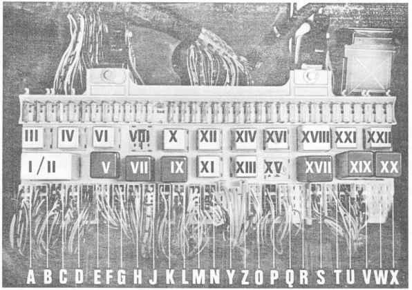 Fuse Box Diagram 1986 F250