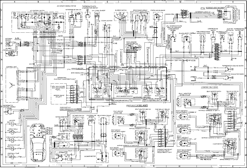 medium resolution of 1984 porsche 911 trunk wiring wiring diagram basic 1979 porsche 911 fuse diagram data diagram schematic1979