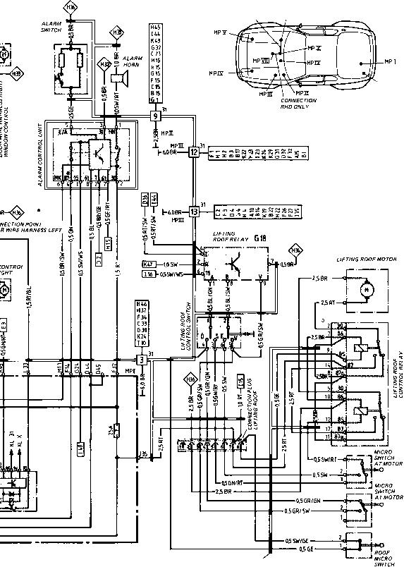 porsche wiring harness