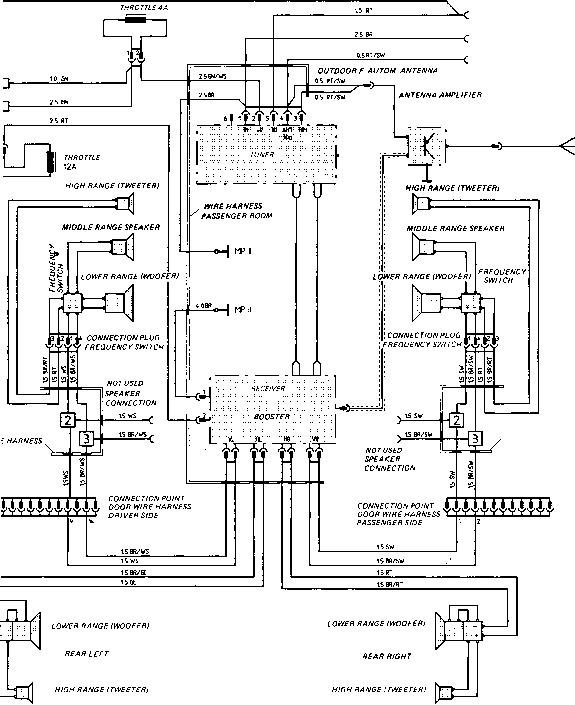 porsche 924s fuse diagram