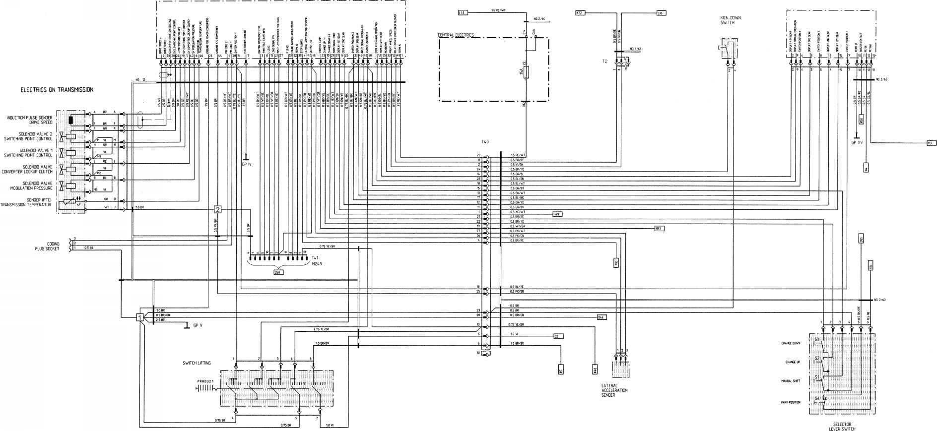 hight resolution of tfarrera 2 model 91 sheet porsche 964 911 carrera4