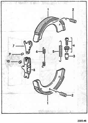Removing and installing parking brake shoes Removal