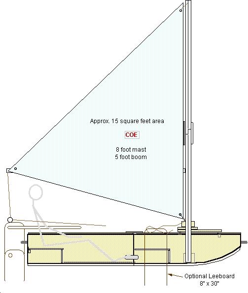 barca vela pieghevole progetto gratis