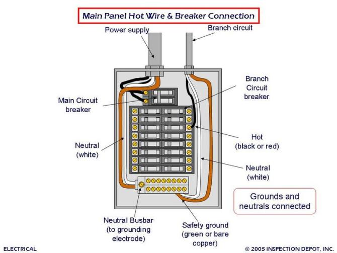 diagram drop cord electrical wiring diagrams full version
