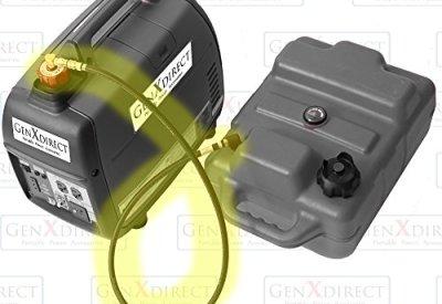 Honda | Portable Quiet Generator