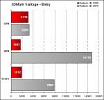 Fujitsu Siemens Amilo Sa 3650 - 3DMark Vantage - Entry