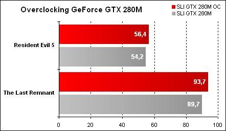 Alienware Area-51 m17x – Overclocking GPU
