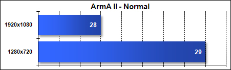 Asus G51J - ArmA 2 - Normal