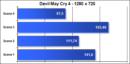 Asus G51J - Devil May Cry 4 - 1280x720