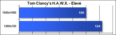 Asus G51J - Tom Clancy's H.A.W.X. - Elevé