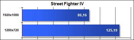Asus G51J - Street Fighter 4