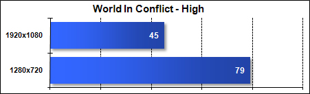 Asus G51J - World In Conflict - High