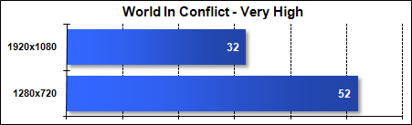 Asus G51J - World In Conflict - Very High