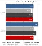 MSI GX740 - X3 Terran Conflict