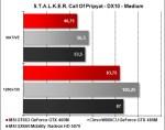 MSI GT663 - STALKER DX10 Medium