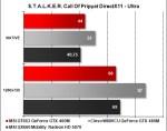 MSI GT663 - STALKER Pripyat DirectX 11 Ultra