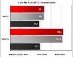 Medion ERAZER X6811 - DIRT 2 Intermédiaire