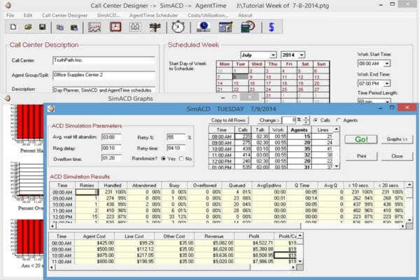Call Center Staffing and Simulation Software
