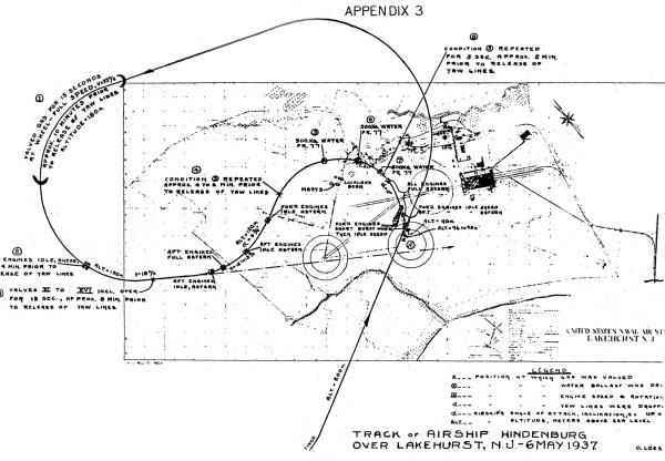 Approche du LZ-129 à Lakehurst le 6 Mai 1937