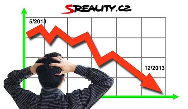 Sreality.cz se propadají. Jedničkou na trhu se stávají konkurenční servery.