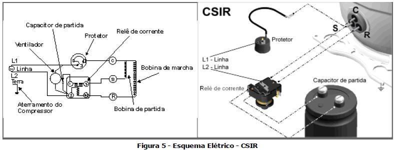 Esquema eletrico CSIR