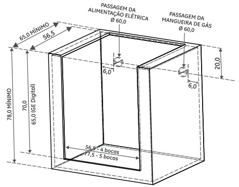 Medidas dos nichos e gabinetes de Fogões de Embutir Images